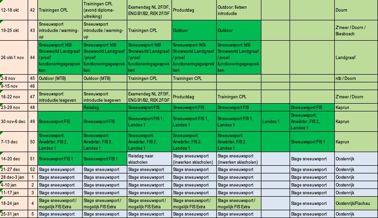 MBO4leisuresports-outdoor-instructeur-opleiding-Ieder-eigen-Jaarplanning